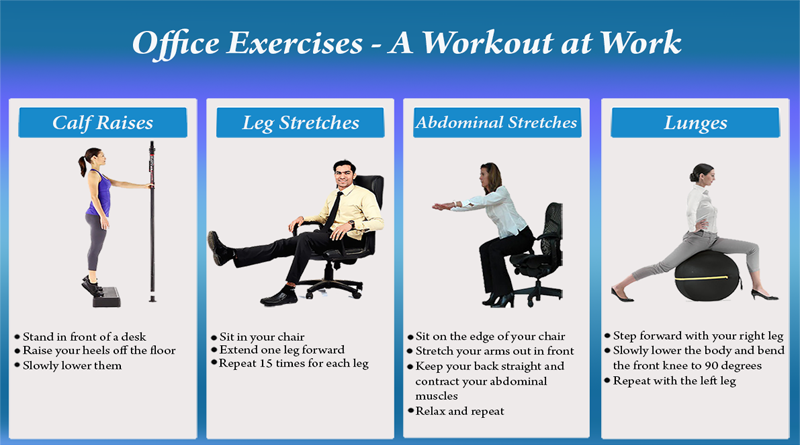 Desk Exercises A Smart Way To Stay Fit At Work Securenow Blog