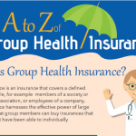 A to Z of Group Health Insurance