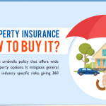 What is Property Insurance and How to Buy It ?