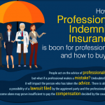 How a Professional Indemnity Insurance is Boon for Professionals and How to Buy it?