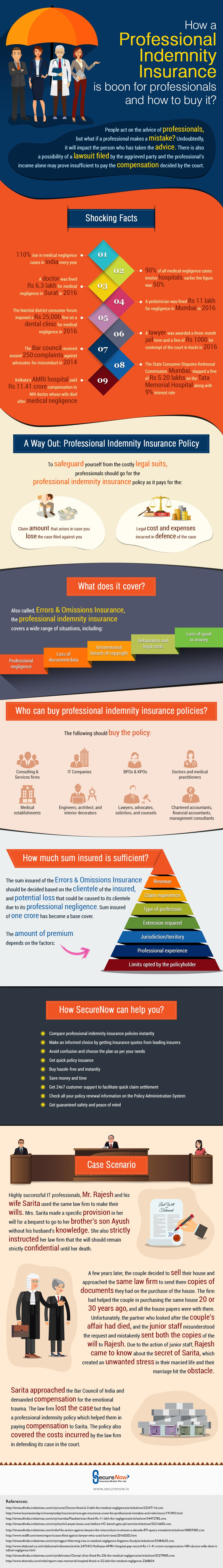 How a Professional Indemnity Insurance is Boon for ...