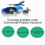 Why do you need Commercial Property Insurance?