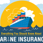 Everything You Should Know About Marine Insurance