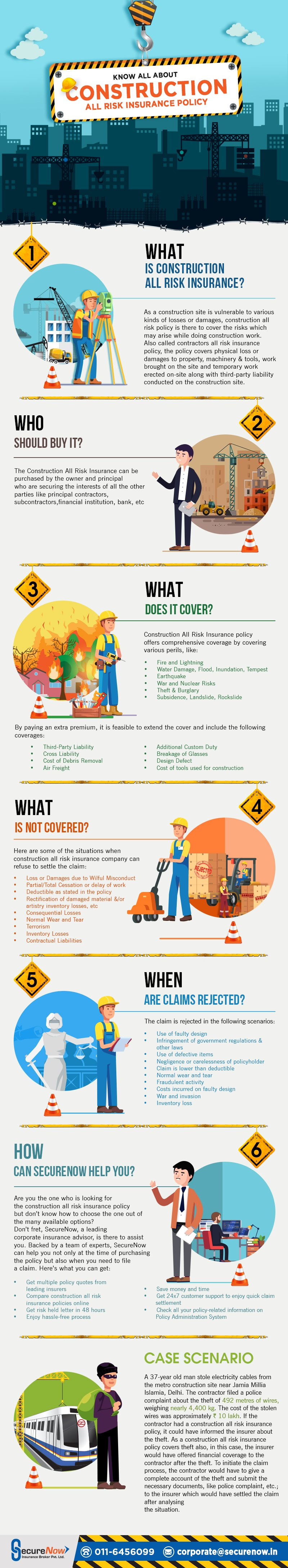 construction-all-risk-insurance-policy