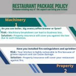 Risk Mitigation With Restaurant's Package Policy